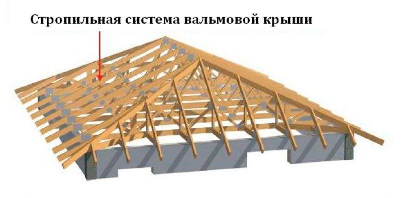 пример четырехскатной крыши