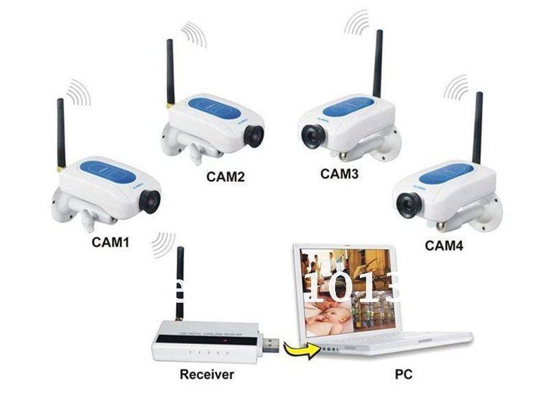 Камера беспроводного видеонаблюдения