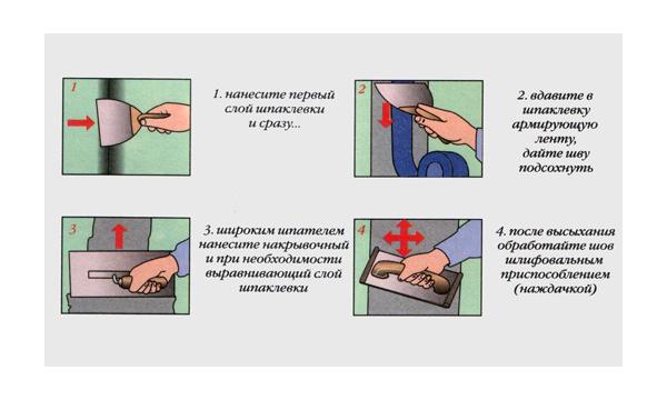 инструкция заделка трещин в штукатурке