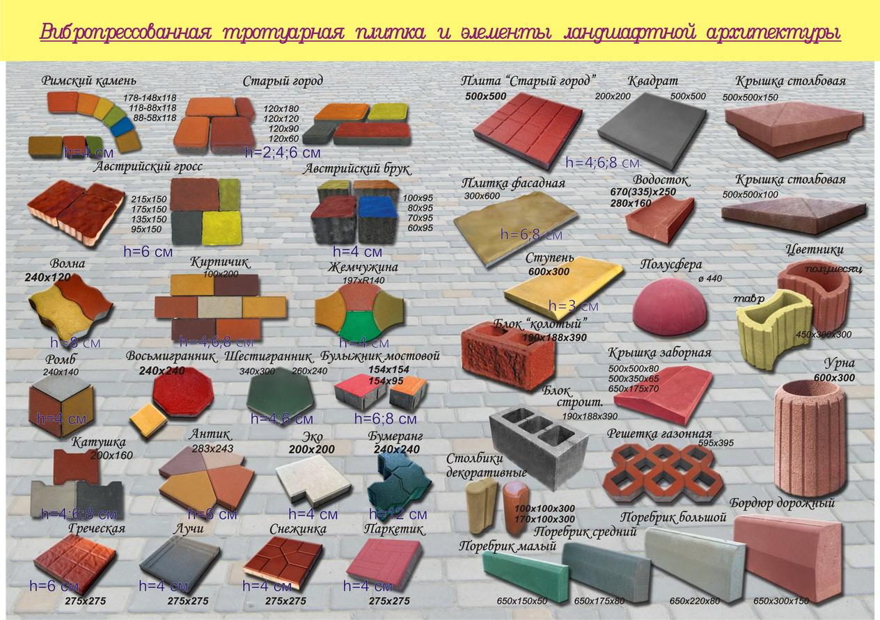 Плитка тротуарная изготовление