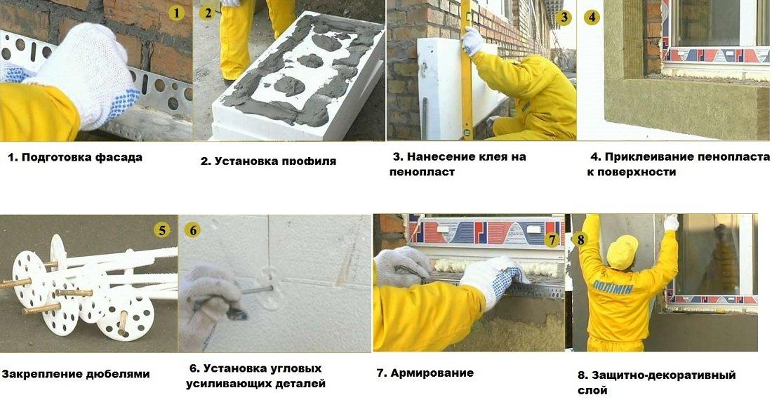 пошаговая инструкция крепления пенопласта на фасад