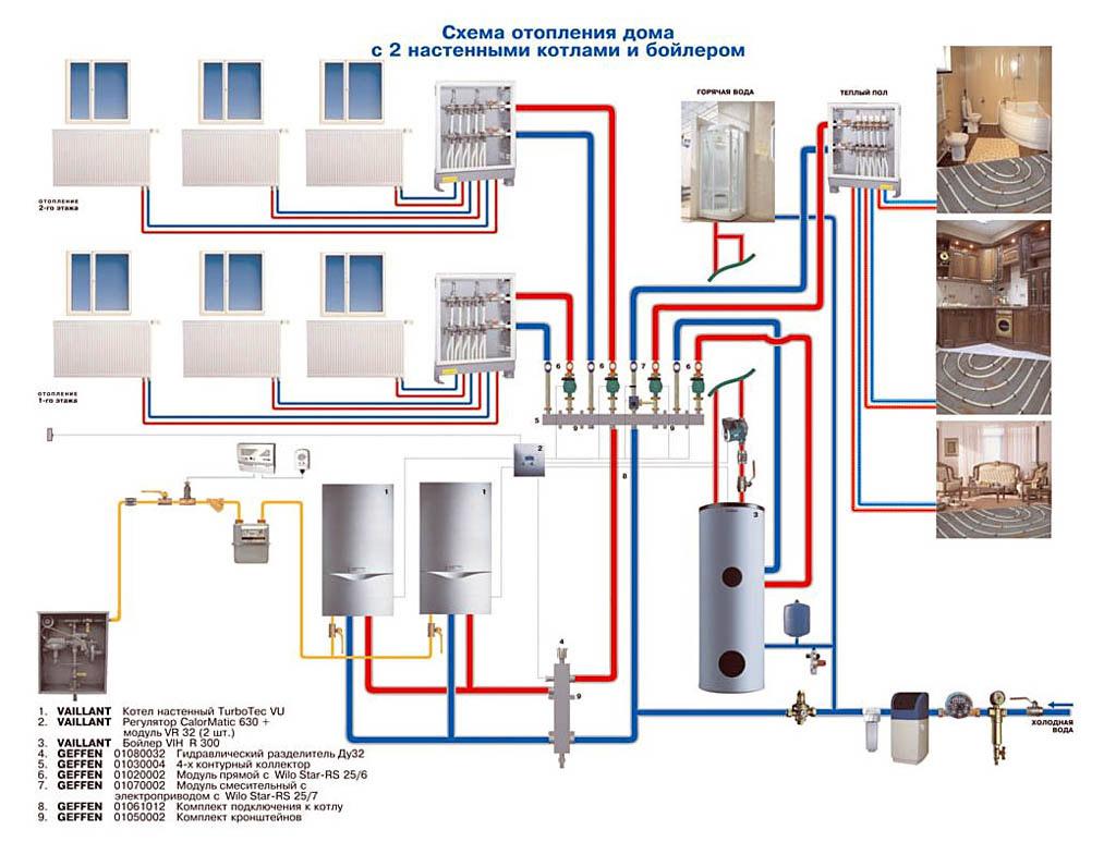 схема отопления двумя котлами