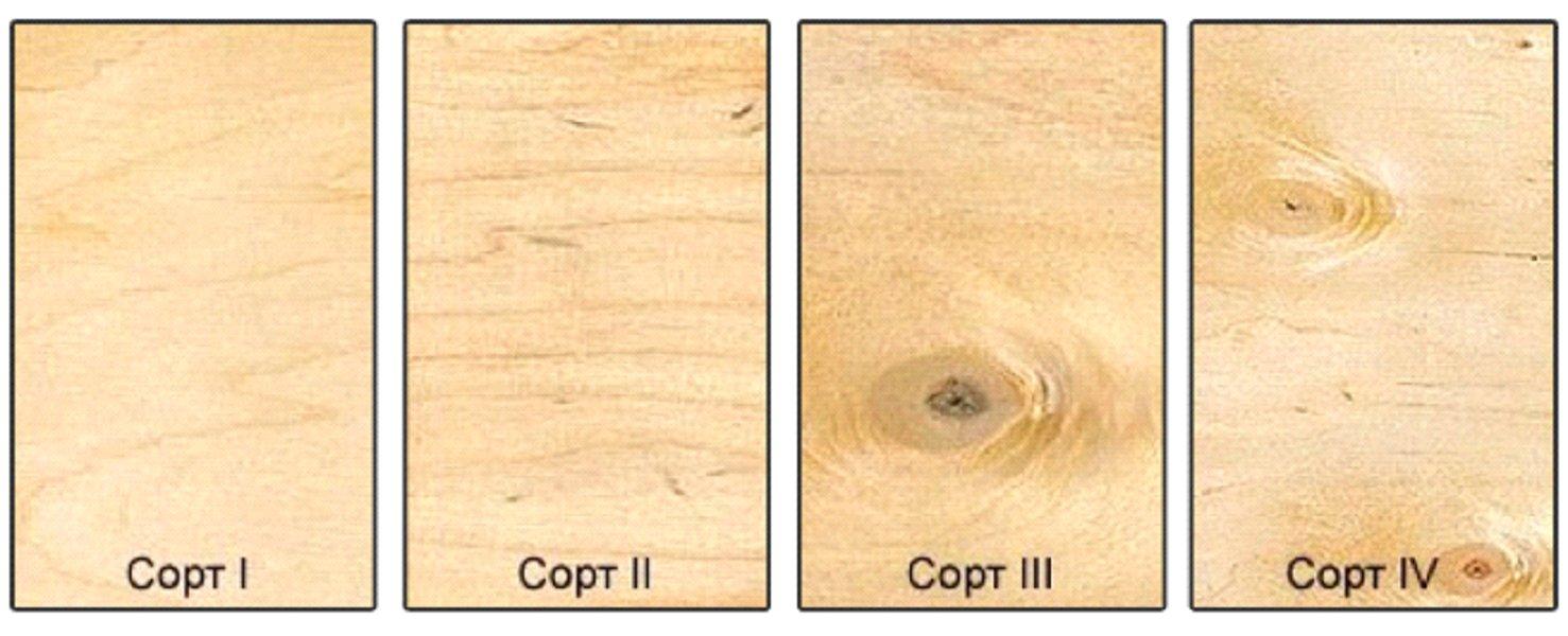 разные сорта древесины